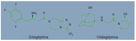 Estructura química  de inhibidores de dipeptidil-peptidasa IV
