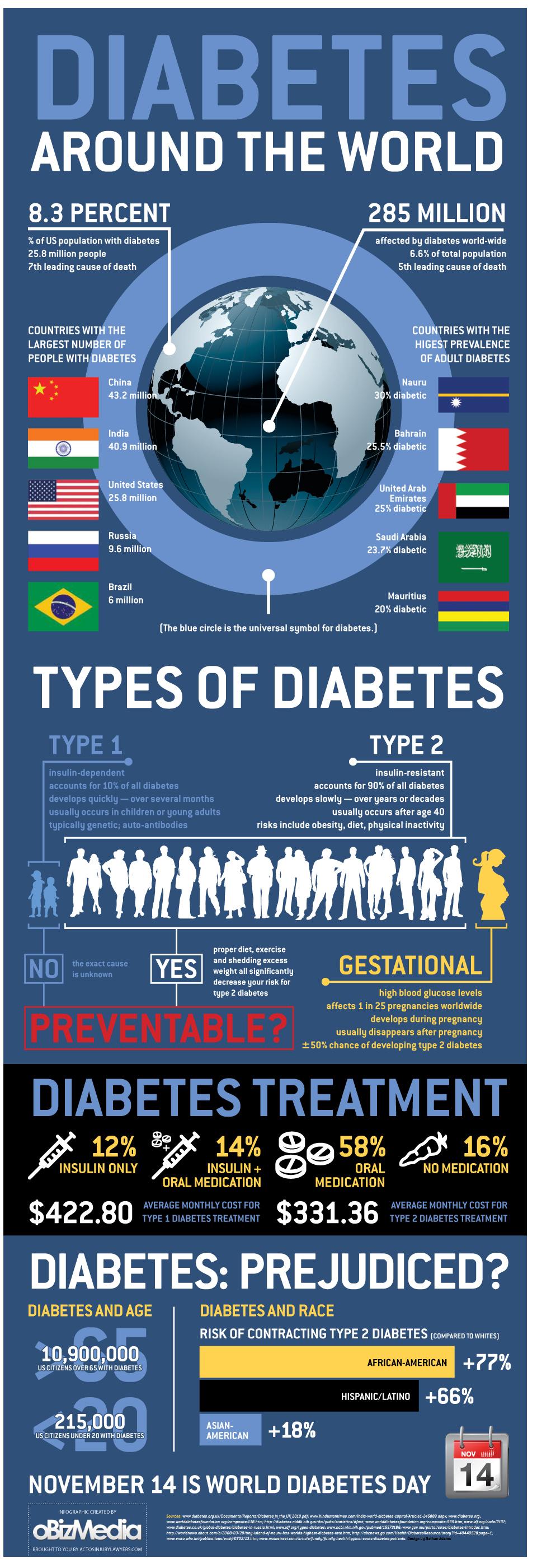 leptina e incidente tipo 2 diabetes riesgo o factor de protección