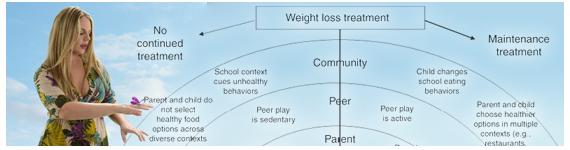 Fisiología del mantenimiento de peso luego de disminuirlo